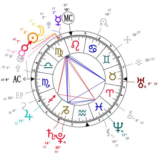 Astrotheme 5g6zuxjk96z6