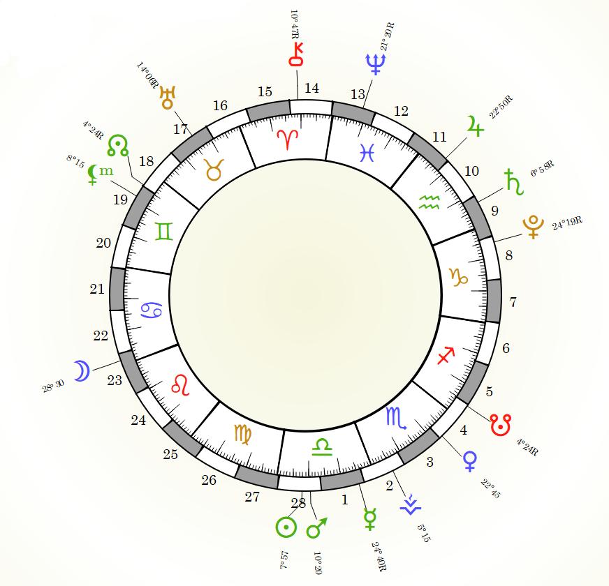 Calendrier lunaire oct 21